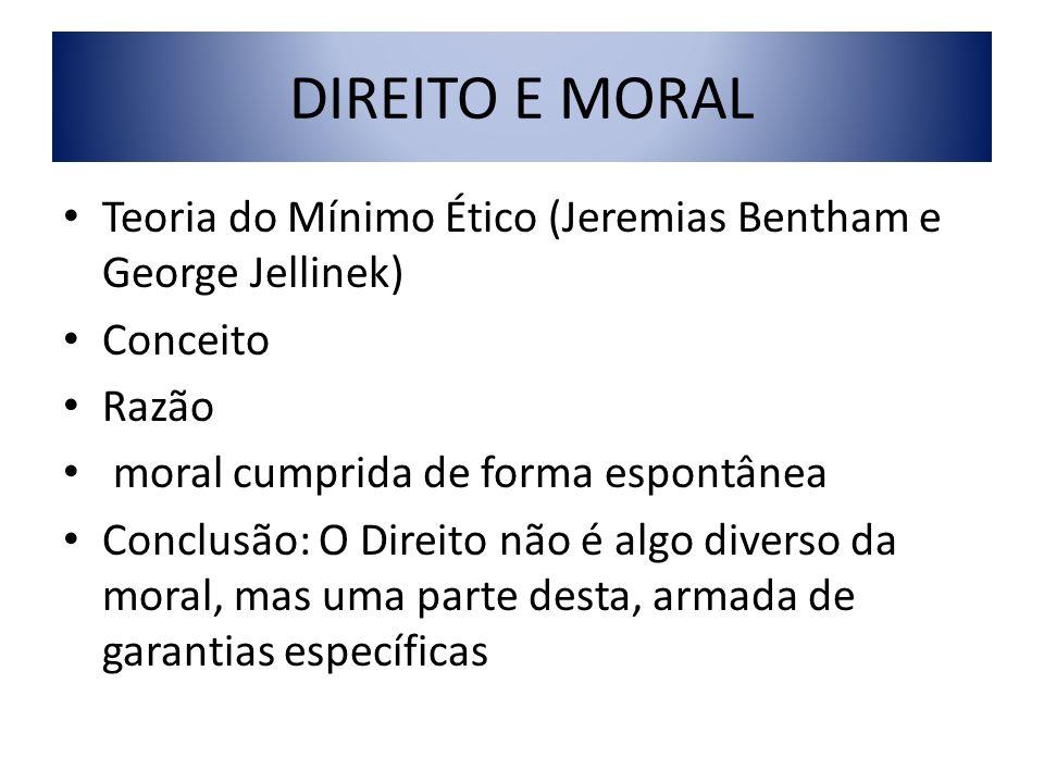 DIREITO E MORAL Teoria do Mínimo Ético (Jeremias Bentham e George Jellinek) Conceito. Razão. moral cumprida de forma espontânea.