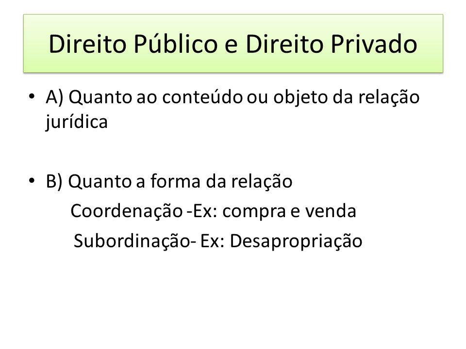 Direito Público e Direito Privado