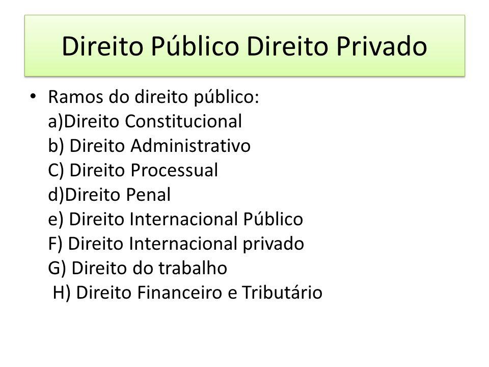 Direito Público Direito Privado