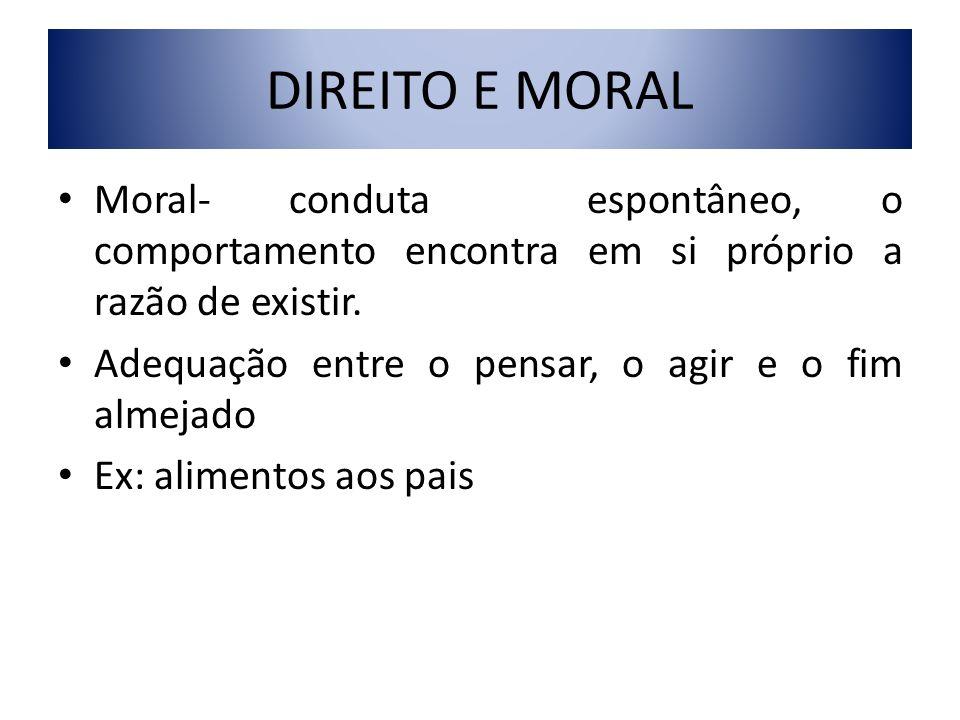 DIREITO E MORAL Moral- conduta espontâneo, o comportamento encontra em si próprio a razão de existir.