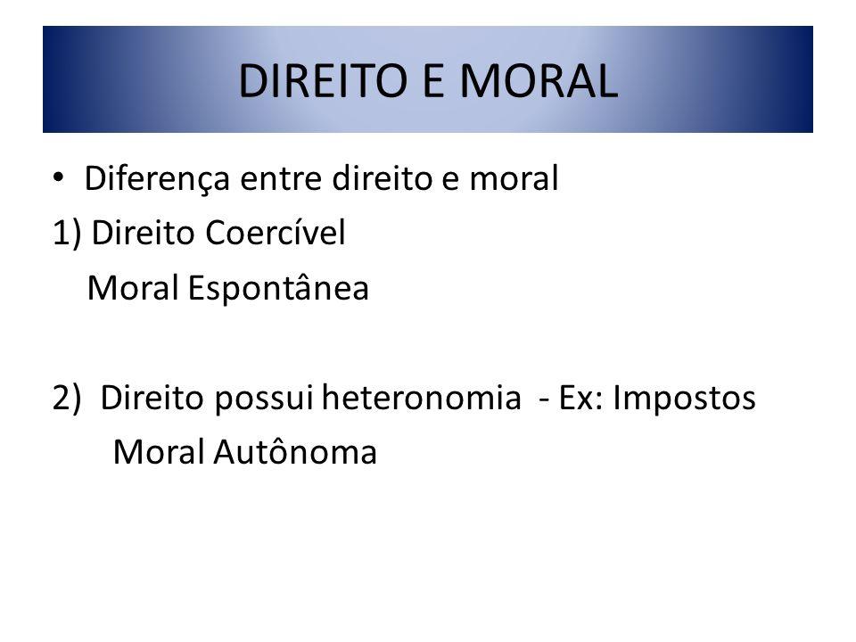 DIREITO E MORAL Diferença entre direito e moral 1) Direito Coercível