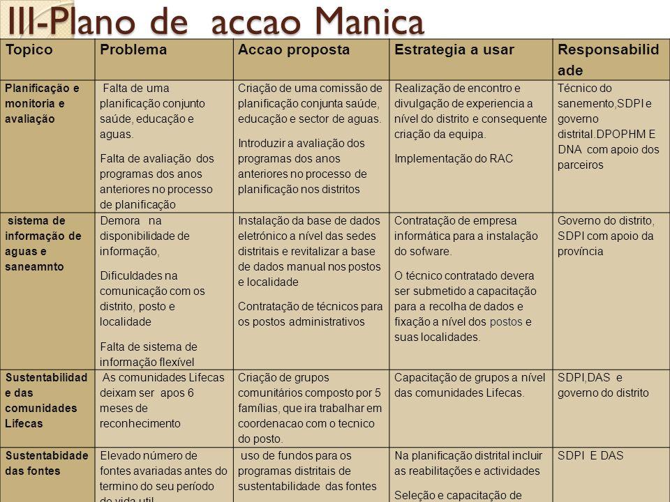 III-Plano de accao Manica