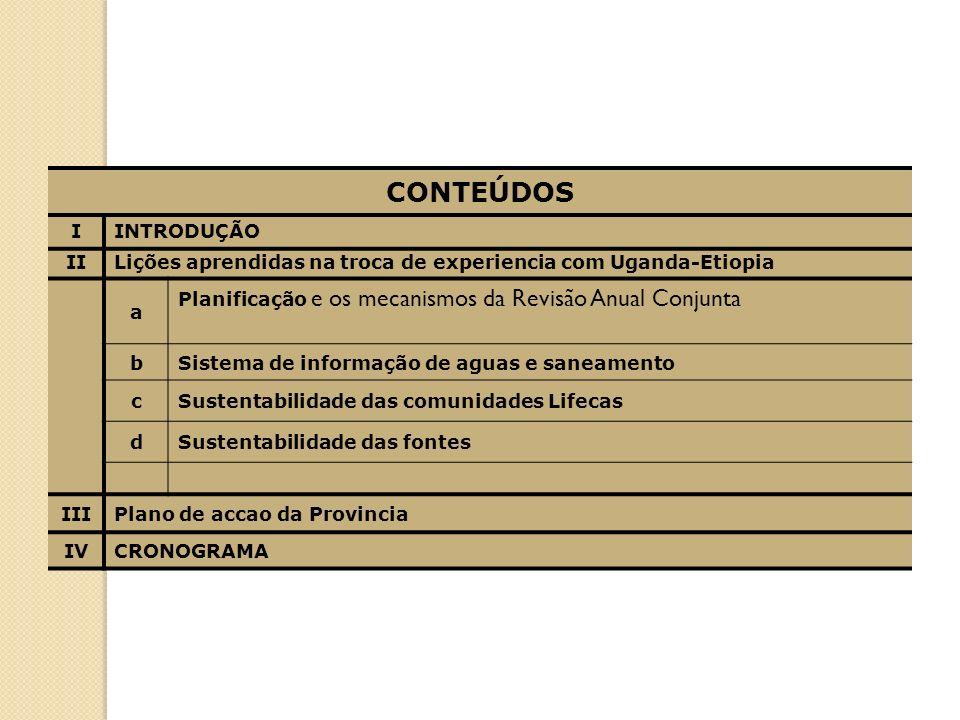 CONTEÚDOS I INTRODUÇÃO II
