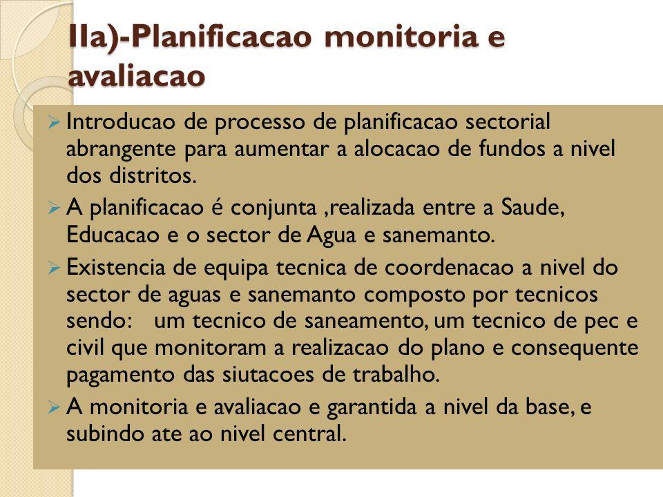 IIa)-Planificacao monitoria e avaliacao