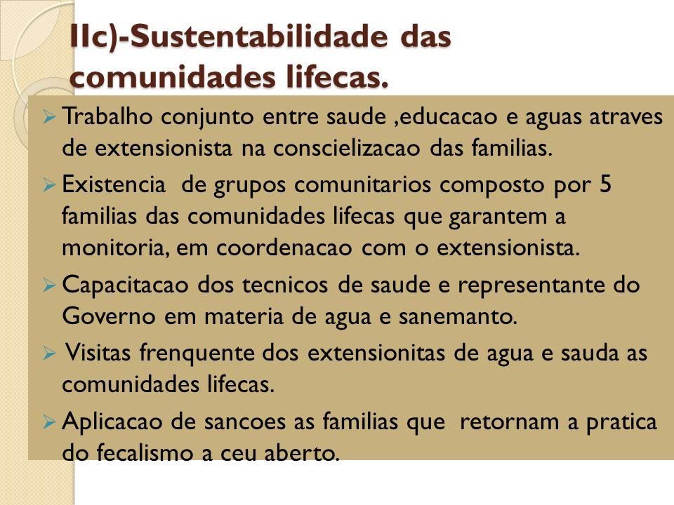 IIc)-Sustentabilidade das comunidades lifecas.