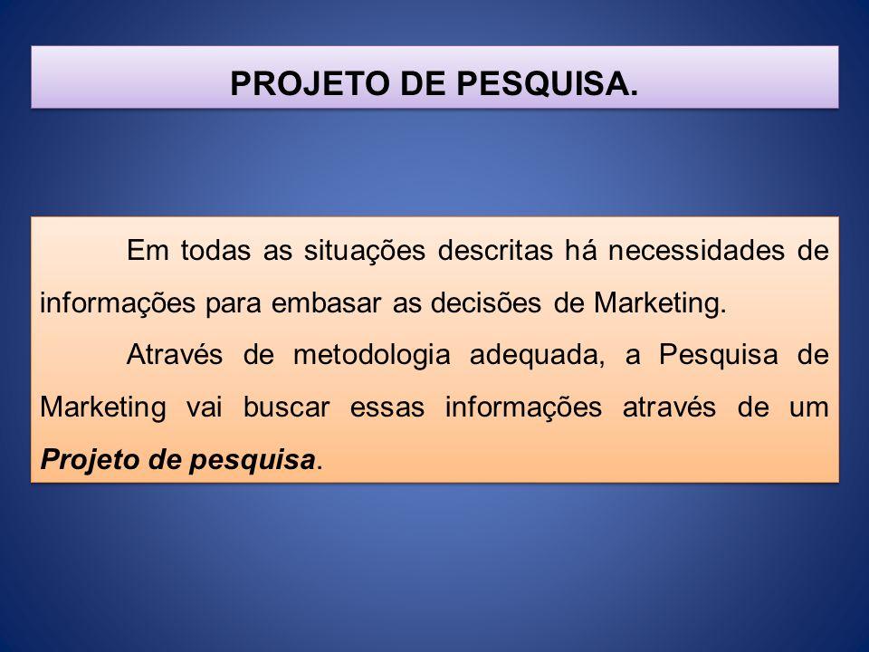 PROJETO DE PESQUISA. Em todas as situações descritas há necessidades de informações para embasar as decisões de Marketing.
