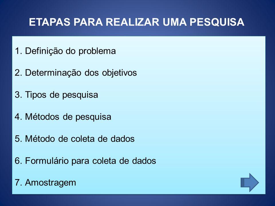 ETAPAS PARA REALIZAR UMA PESQUISA