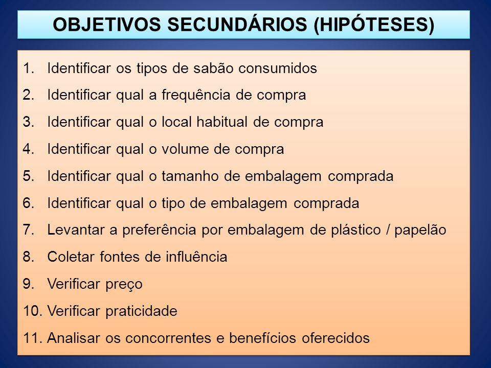 OBJETIVOS SECUNDÁRIOS (HIPÓTESES)