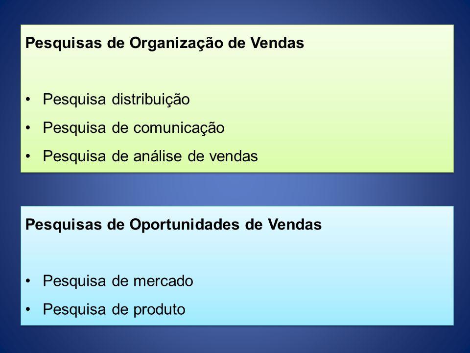 Pesquisas de Organização de Vendas