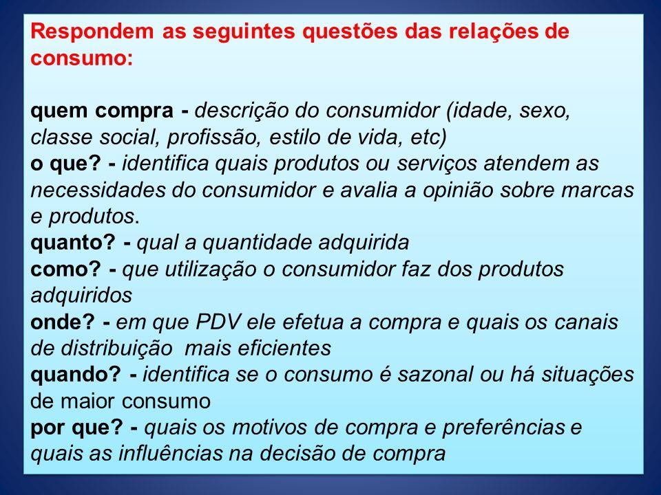 Respondem as seguintes questões das relações de consumo: