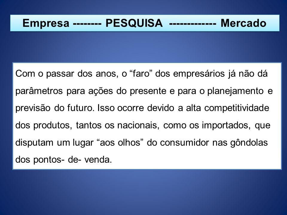 Empresa -------- PESQUISA ------------- Mercado