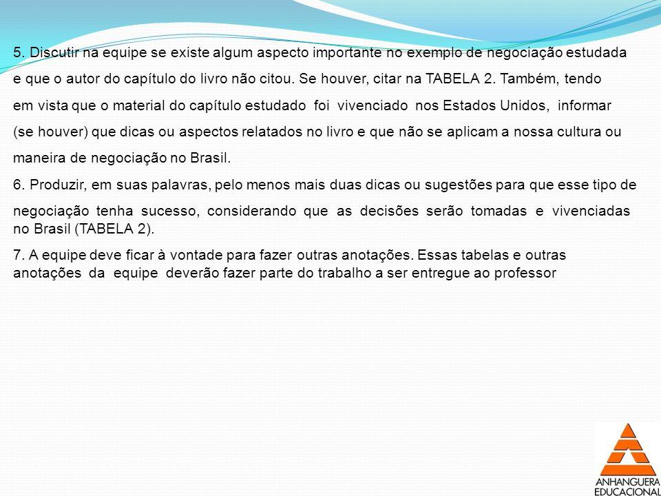 maneira de negociação no Brasil.