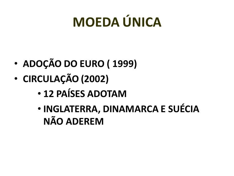 MOEDA ÚNICA ADOÇÃO DO EURO ( 1999) CIRCULAÇÃO (2002) 12 PAÍSES ADOTAM