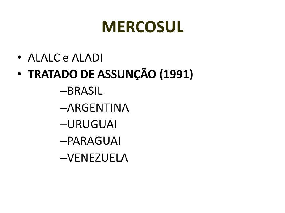 MERCOSUL ALALC e ALADI TRATADO DE ASSUNÇÃO (1991) BRASIL ARGENTINA