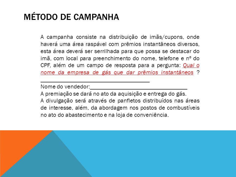 MÉTODO DE CAMPANHA