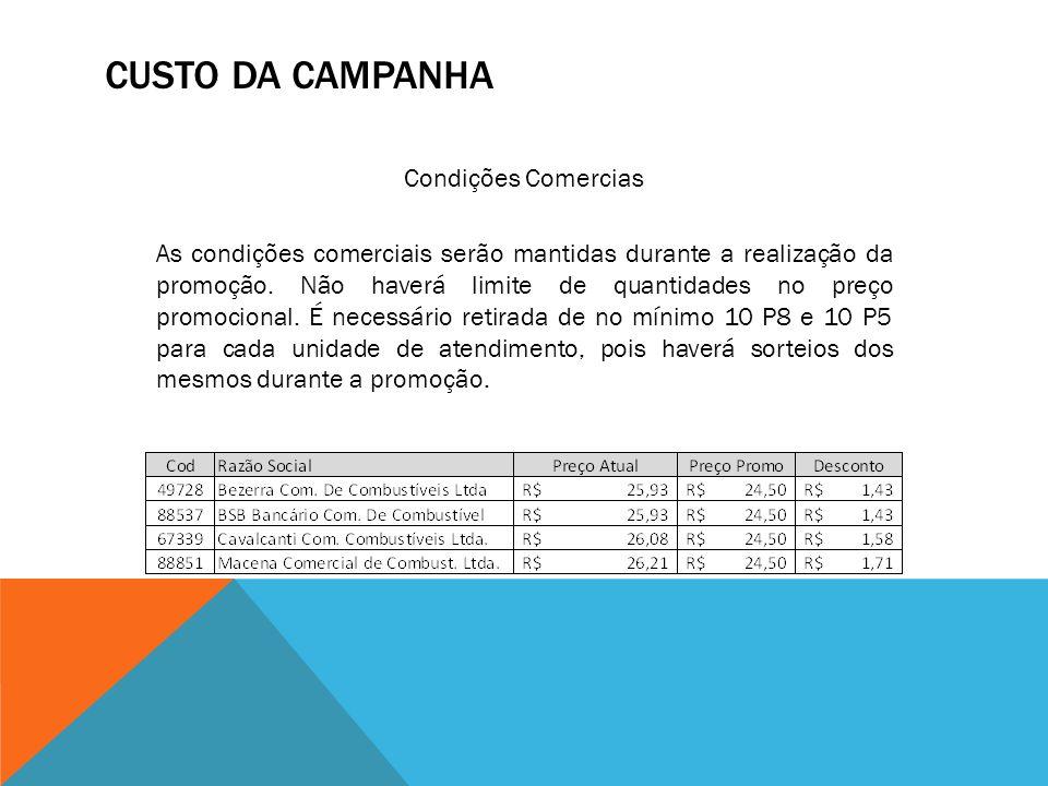 CUSTO DA CAMPANHA Condições Comercias