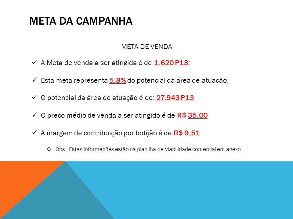 Meta DA CAMPANHA META DE VENDA