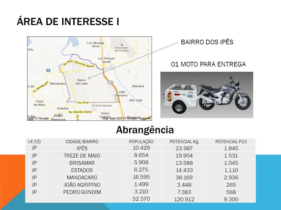 ÁREA DE INTERESSE I Abrangência BAIRRO DOS IPÊS 01 MOTO PARA ENTREGA