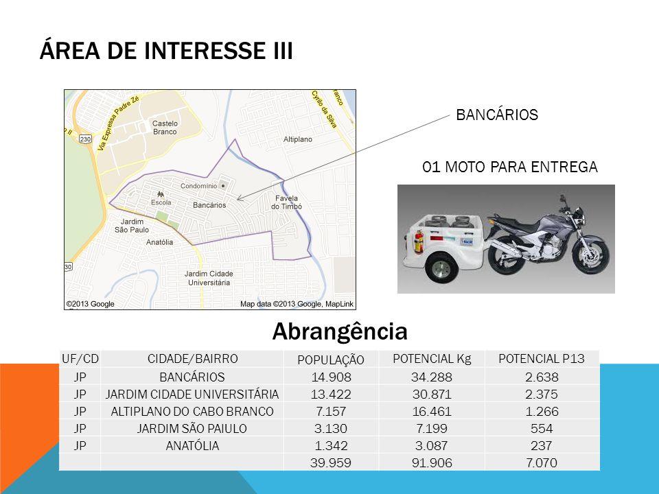 ÁREA DE INTERESSE III Abrangência BANCÁRIOS 01 MOTO PARA ENTREGA UF/CD