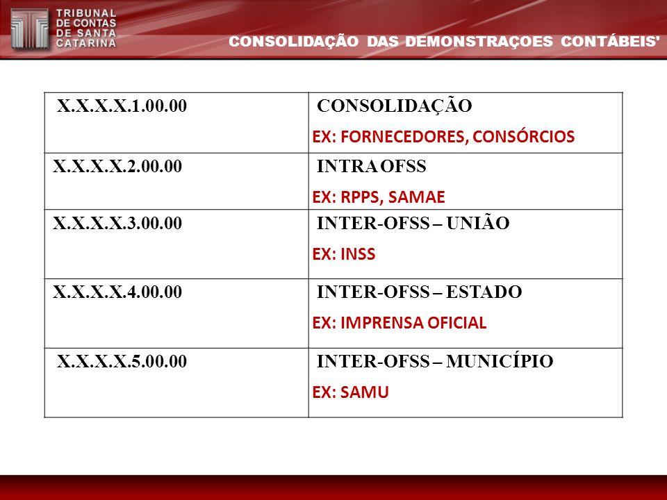 EX: FORNECEDORES, CONSÓRCIOS X.X.X.X.2.00.00 INTRA OFSS