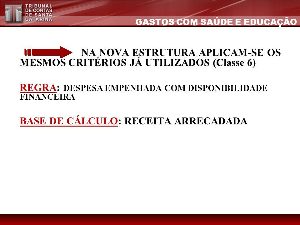 REGRA: DESPESA EMPENHADA COM DISPONIBILIDADE FINANCEIRA