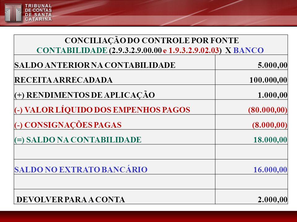 CONCILIAÇÃO DO CONTROLE POR FONTE