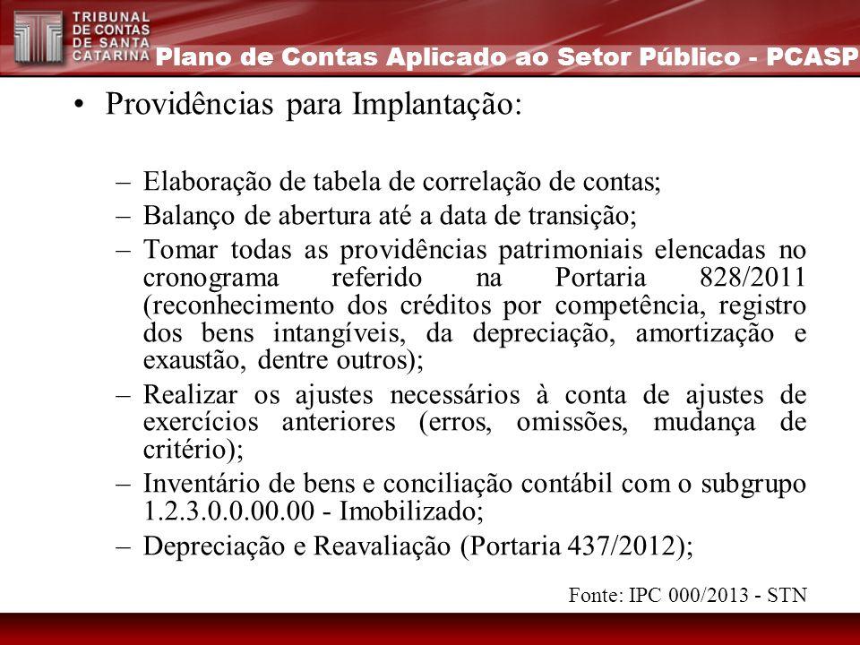 Providências para Implantação: