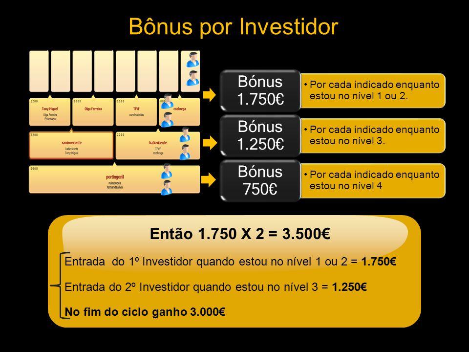 Bônus por Investidor Bónus 1.750€ Bónus 1.250€ Bónus 750€