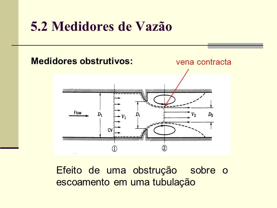 5.2 Medidores de Vazão Medidores obstrutivos: vena contracta.