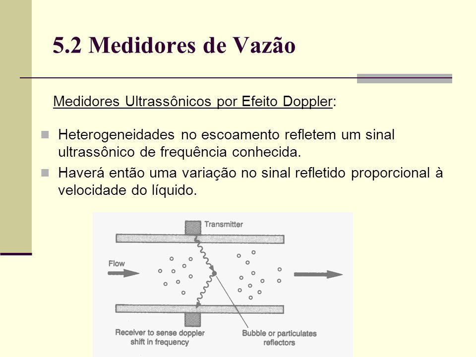 5.2 Medidores de Vazão Medidores Ultrassônicos por Efeito Doppler: