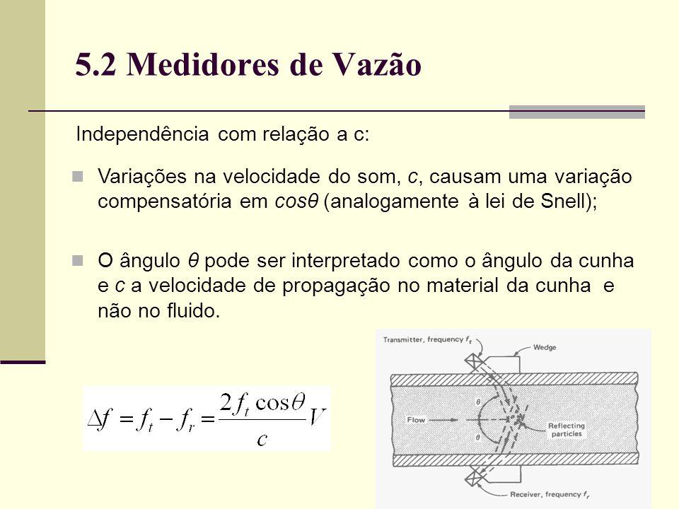 5.2 Medidores de Vazão Independência com relação a c: