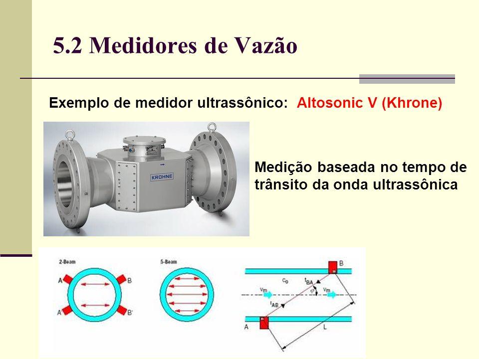 5.2 Medidores de Vazão Exemplo de medidor ultrassônico: Altosonic V (Khrone) Medição baseada no tempo de trânsito da onda ultrassônica.