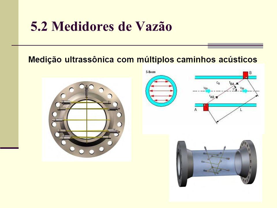 5.2 Medidores de Vazão Medição ultrassônica com múltiplos caminhos acústicos
