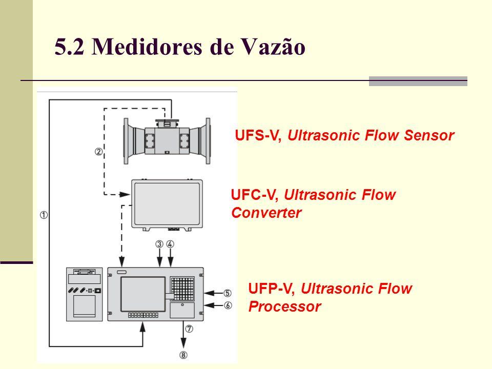 5.2 Medidores de Vazão UFS-V, Ultrasonic Flow Sensor