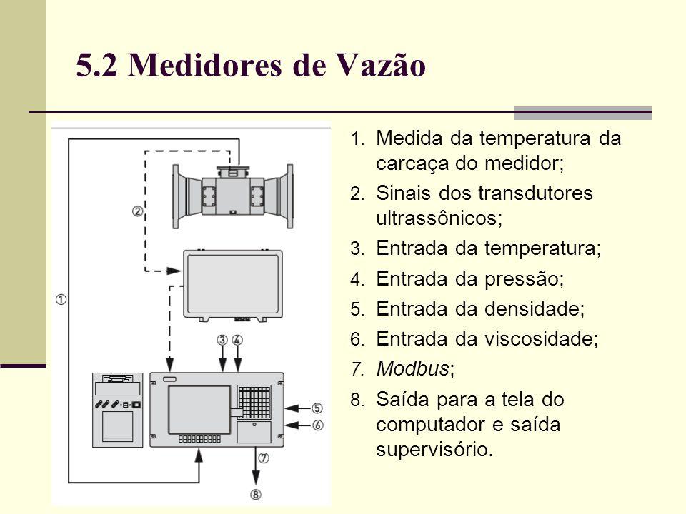 5.2 Medidores de Vazão Medida da temperatura da carcaça do medidor;