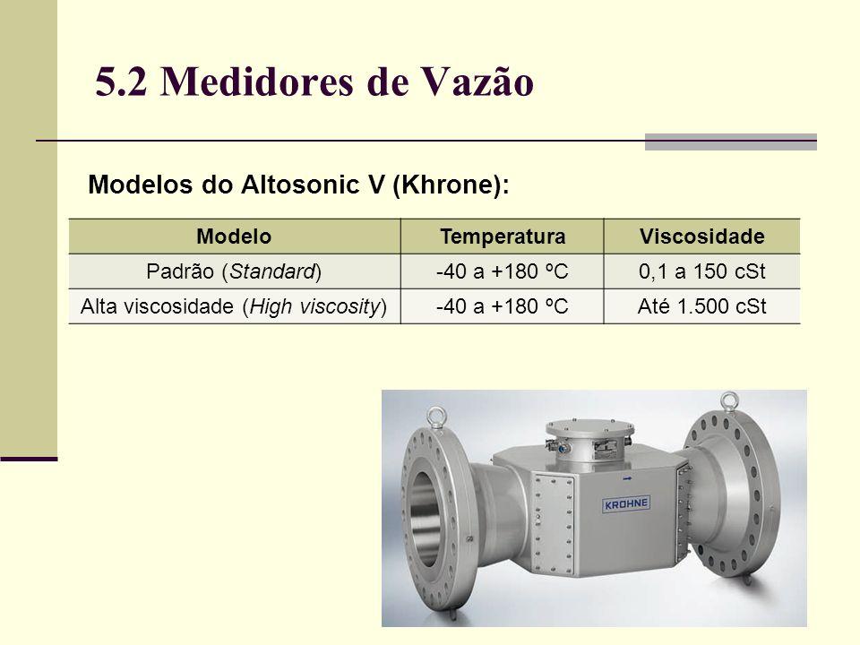 Alta viscosidade (High viscosity)