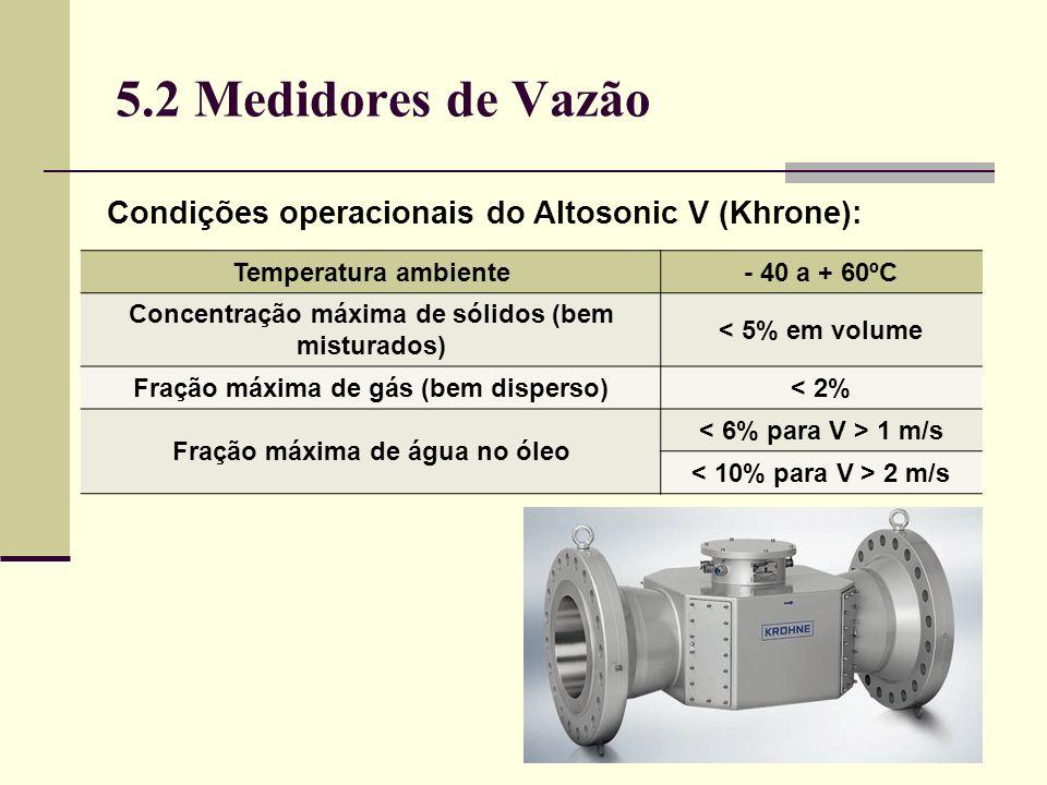 5.2 Medidores de Vazão Condições operacionais do Altosonic V (Khrone):