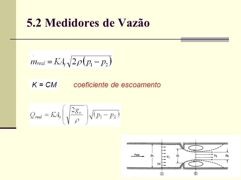 5.2 Medidores de Vazão K = CM coeficiente de escoamento