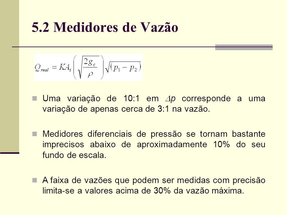 5.2 Medidores de Vazão Uma variação de 10:1 em p corresponde a uma variação de apenas cerca de 3:1 na vazão.