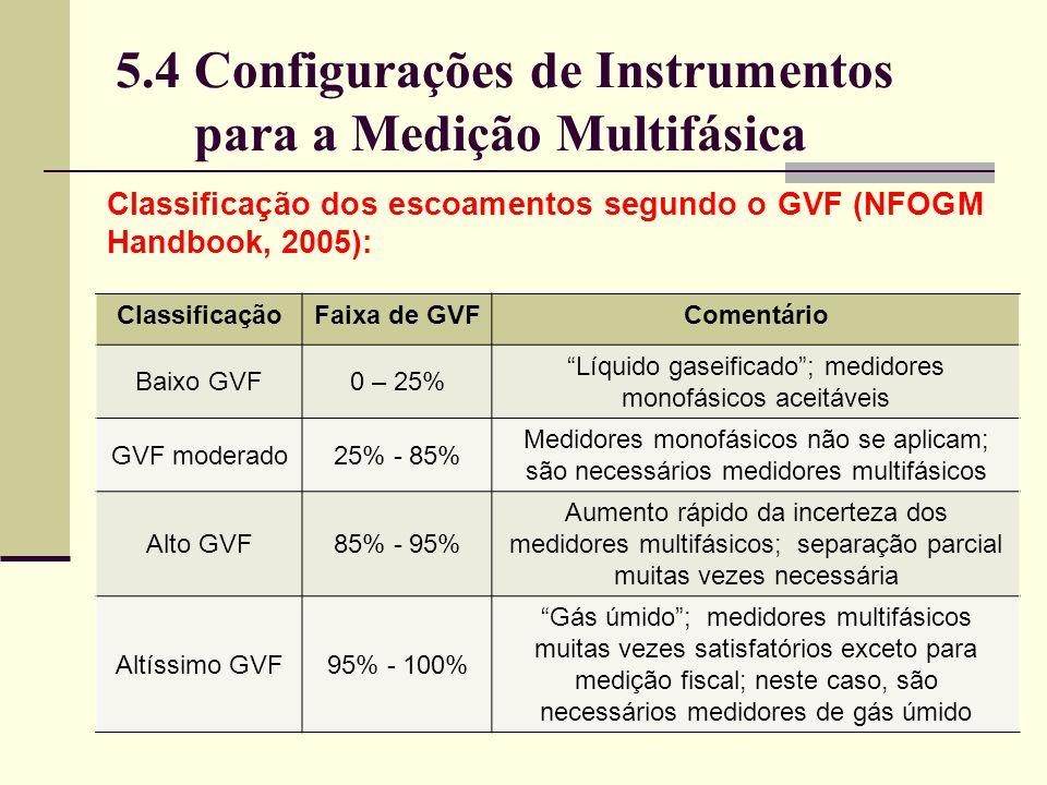 Líquido gaseificado ; medidores monofásicos aceitáveis