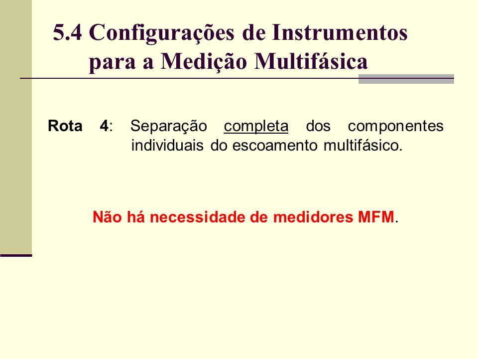 Não há necessidade de medidores MFM.