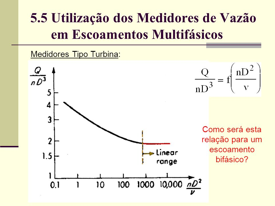 5.5 Utilização dos Medidores de Vazão em Escoamentos Multifásicos
