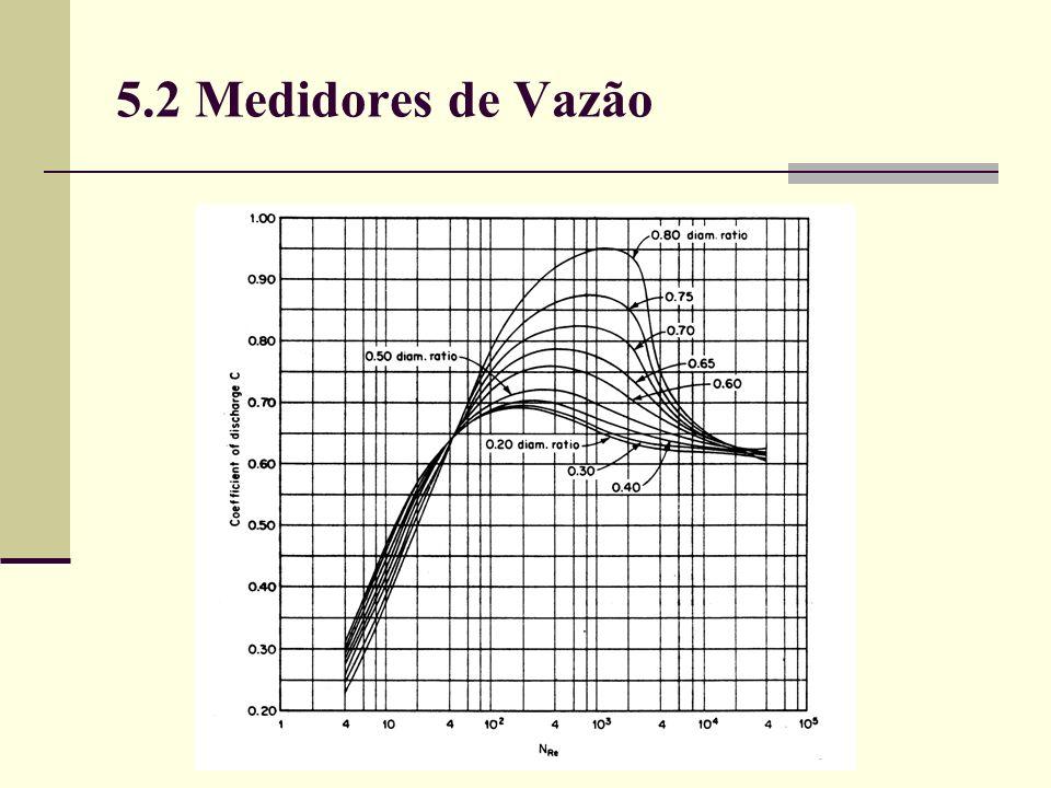 5.2 Medidores de Vazão
