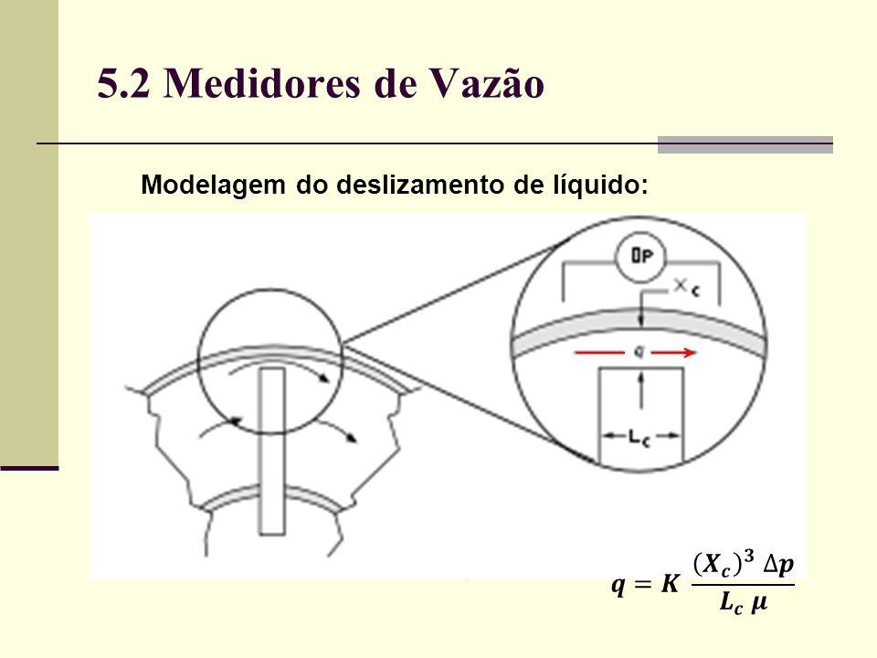 5.2 Medidores de Vazão Modelagem do deslizamento de líquido: