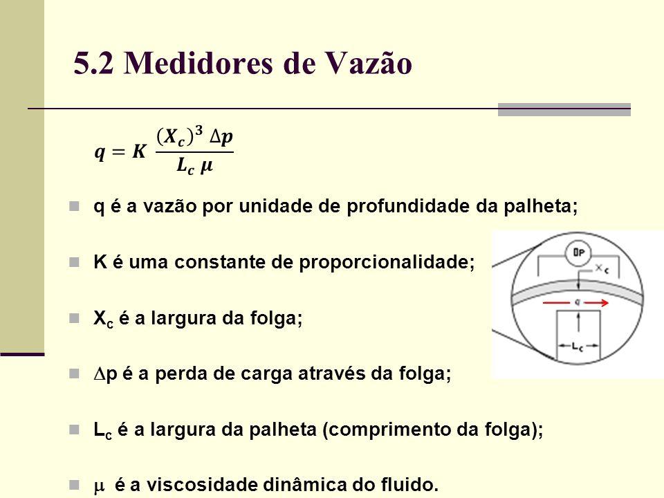 5.2 Medidores de Vazão 𝒒=𝑲 𝑿 𝒄 𝟑 ∆𝒑 𝑳 𝒄 𝝁