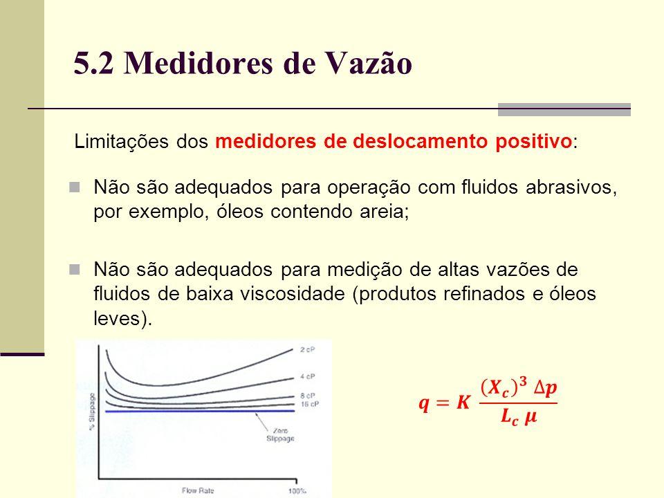 5.2 Medidores de Vazão Limitações dos medidores de deslocamento positivo: