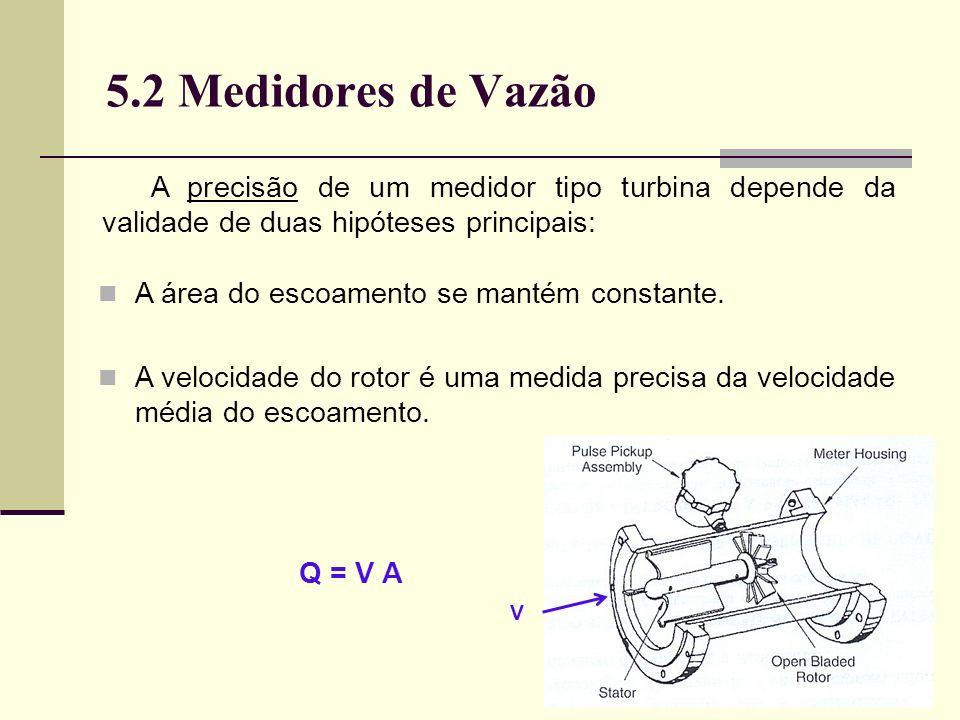 5.2 Medidores de Vazão A precisão de um medidor tipo turbina depende da validade de duas hipóteses principais: