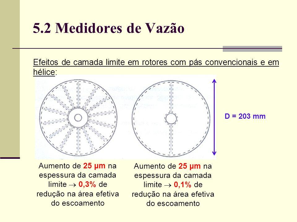 5.2 Medidores de Vazão Efeitos de camada limite em rotores com pás convencionais e em hélice: D = 203 mm.