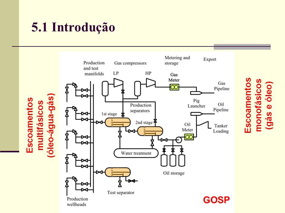 5.1 Introdução GOSP Escoamentos monofásicos (gás e óleo)