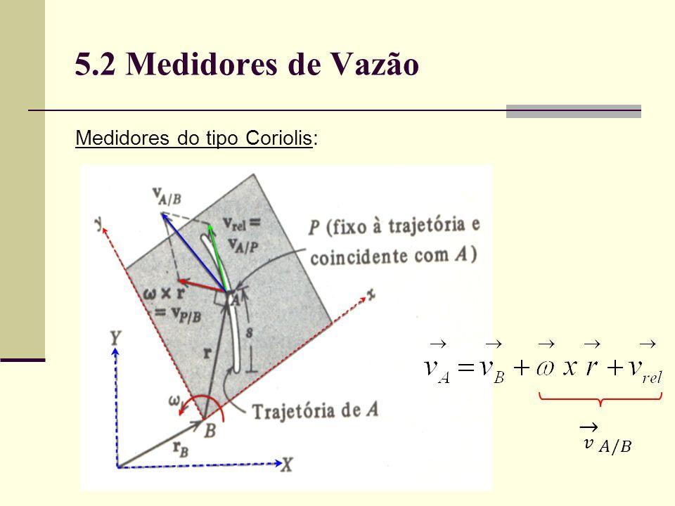 5.2 Medidores de Vazão Medidores do tipo Coriolis: 𝑣 𝐴/𝐵